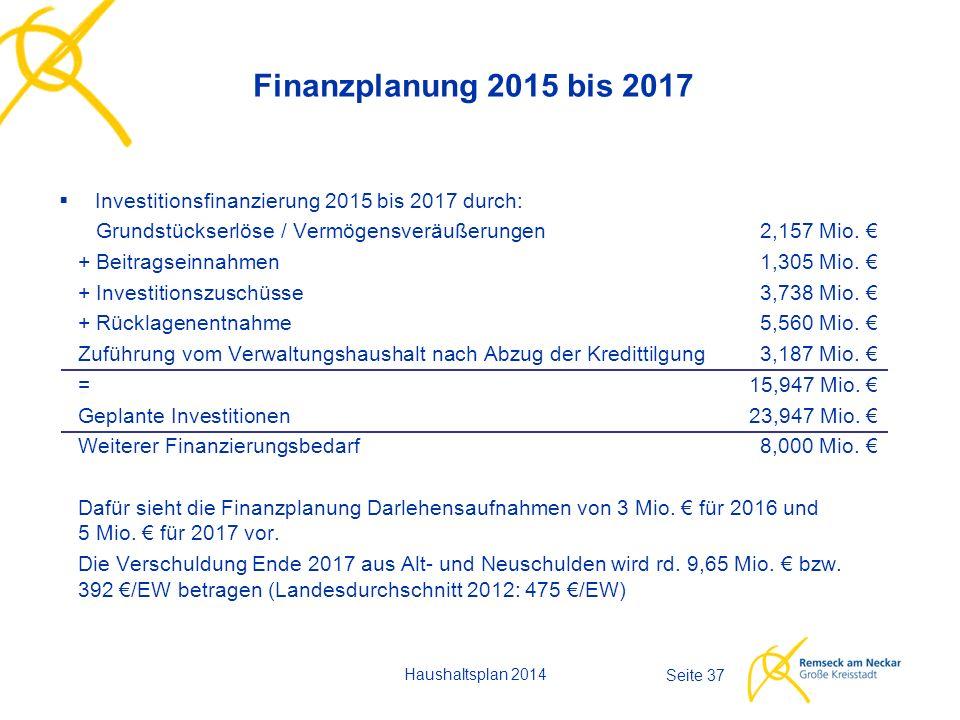 Haushaltsplan 2014 Seite 37 Finanzplanung 2015 bis 2017  Investitionsfinanzierung 2015 bis 2017 durch: Grundstückserlöse / Vermögensveräußerungen 2,157 Mio.