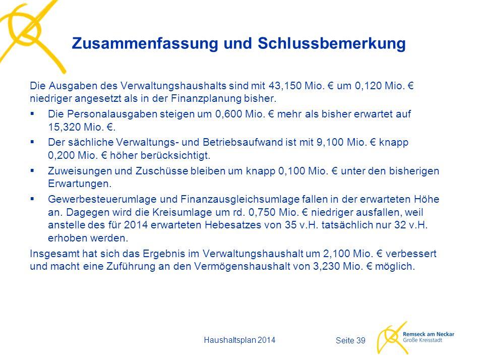 Haushaltsplan 2014 Seite 39 Die Ausgaben des Verwaltungshaushalts sind mit 43,150 Mio.