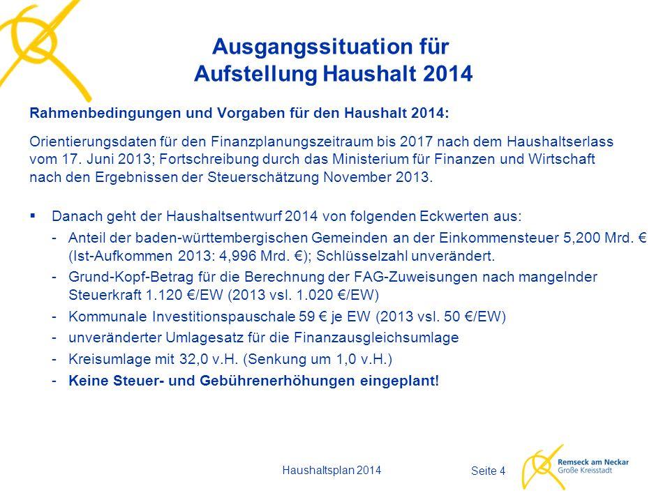 Haushaltsplan 2014 Seite 4 Ausgangssituation für Aufstellung Haushalt 2014 Rahmenbedingungen und Vorgaben für den Haushalt 2014: Orientierungsdaten für den Finanzplanungszeitraum bis 2017 nach dem Haushaltserlass vom 17.