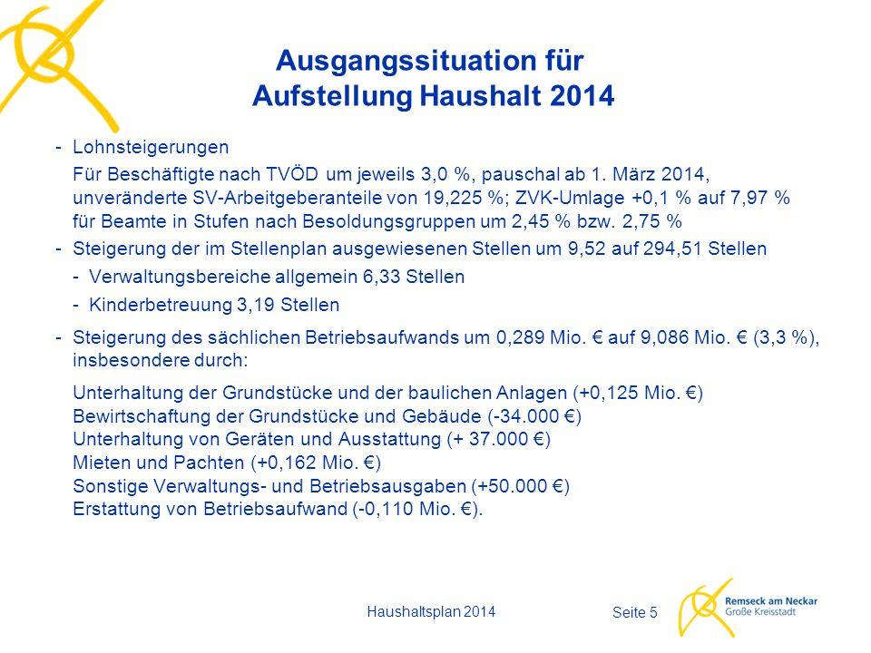 Haushaltsplan 2014 Seite 5 Ausgangssituation für Aufstellung Haushalt 2014 -Lohnsteigerungen Für Beschäftigte nach TVÖD um jeweils 3,0 %, pauschal ab 1.