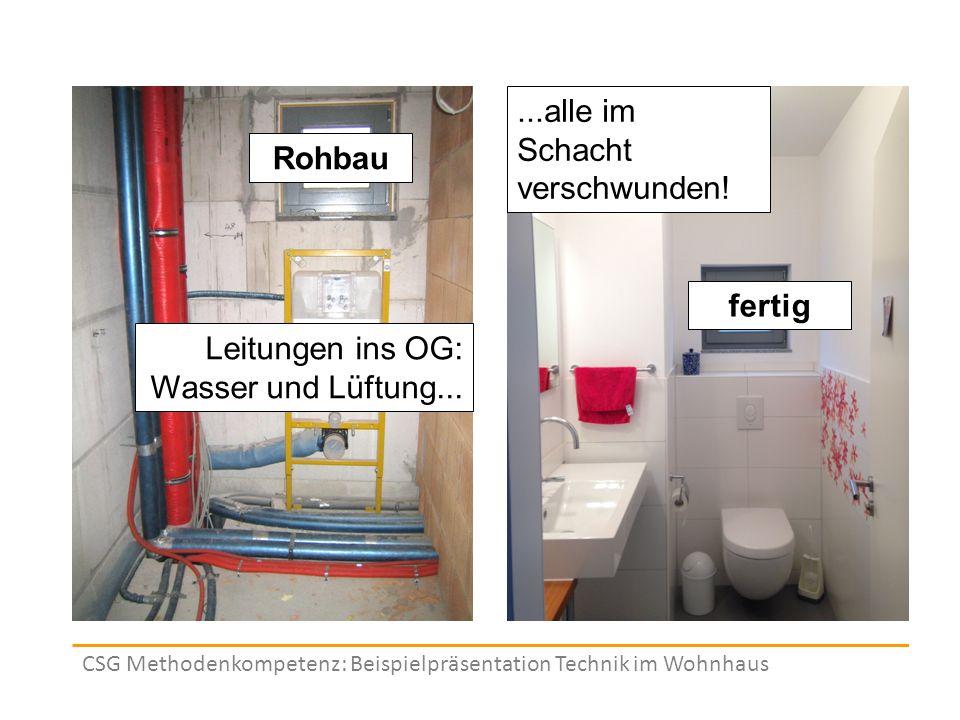 CSG Methodenkompetenz: Beispielpräsentation Technik im Wohnhaus Leitungen ins OG: Wasser und Lüftung......alle im Schacht verschwunden.