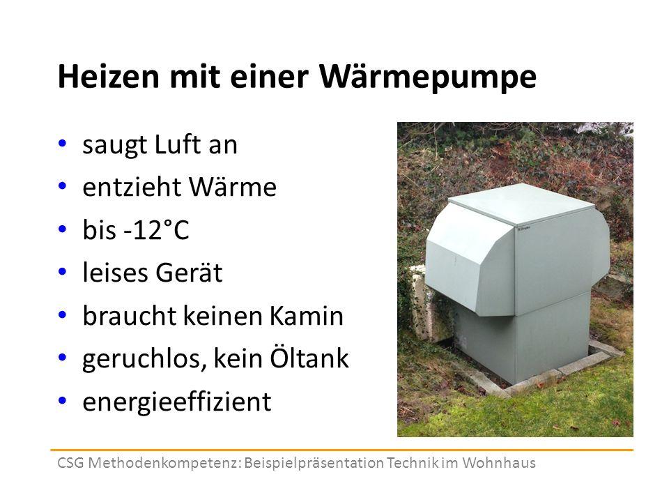 Heizen mit einer Wärmepumpe saugt Luft an entzieht Wärme bis -12°C leises Gerät braucht keinen Kamin geruchlos, kein Öltank energieeffizient CSG Methodenkompetenz: Beispielpräsentation Technik im Wohnhaus