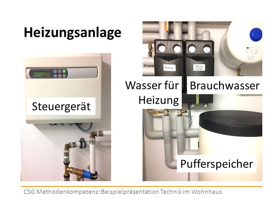 Heizungsanlage CSG Methodenkompetenz: Beispielpräsentation Technik im Wohnhaus Steuergerät Wasser für Heizung Brauchwasser Pufferspeicher