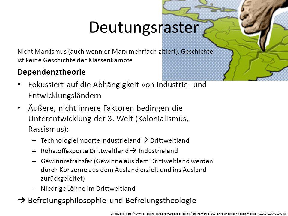 Deutungsraster Nicht Marxismus (auch wenn er Marx mehrfach zitiert), Geschichte ist keine Geschichte der Klassenkämpfe Dependenztheorie Fokussiert auf die Abhängigkeit von Industrie- und Entwicklungsländern Äußere, nicht innere Faktoren bedingen die Unterentwicklung der 3.