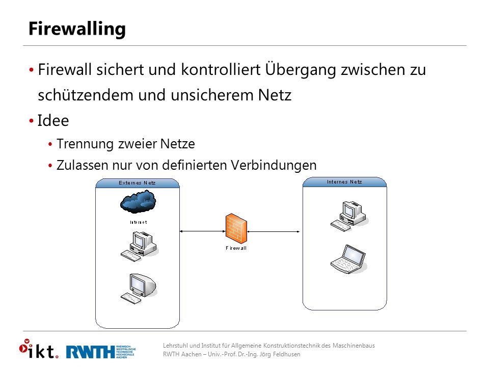 Lehrstuhl und Institut für Allgemeine Konstruktionstechnik des Maschinenbaus RWTH Aachen – Univ.-Prof. Dr.-Ing. Jörg Feldhusen Firewalling Firewall si