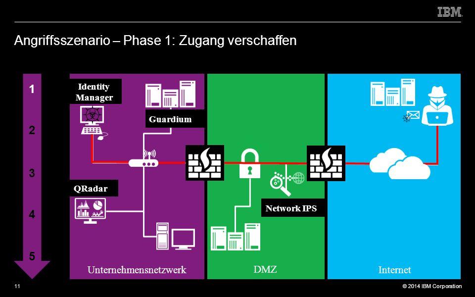 © 2012 IBM Corporation © 2014 IBM Corporation Angriffsszenario – Phase 1: Zugang verschaffen 1 2 3 4 5 Unternehmensnetzwerk DMZ Internet 11 Network IPS Guardium Identity Manager QRadar