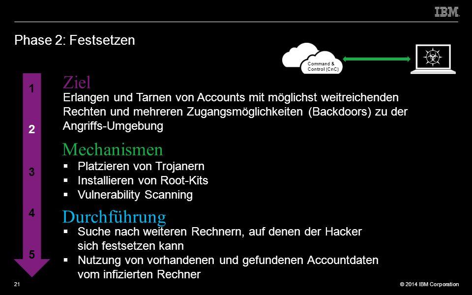 © 2012 IBM Corporation © 2014 IBM Corporation Phase 2: Festsetzen 1 2 3 4 5 Ziel Mechanismen Durchführung Erlangen und Tarnen von Accounts mit möglichst weitreichenden Rechten und mehreren Zugangsmöglichkeiten (Backdoors) zu der Angriffs-Umgebung  Platzieren von Trojanern  Installieren von Root-Kits  Vulnerability Scanning  Suche nach weiteren Rechnern, auf denen der Hacker sich festsetzen kann  Nutzung von vorhandenen und gefundenen Accountdaten vom infizierten Rechner Command & Control (CnC) 21