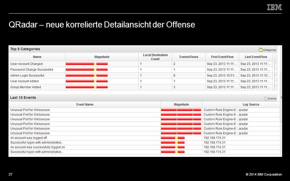 © 2012 IBM Corporation © 2014 IBM Corporation QRadar – neue korrelierte Detailansicht der Offense 27