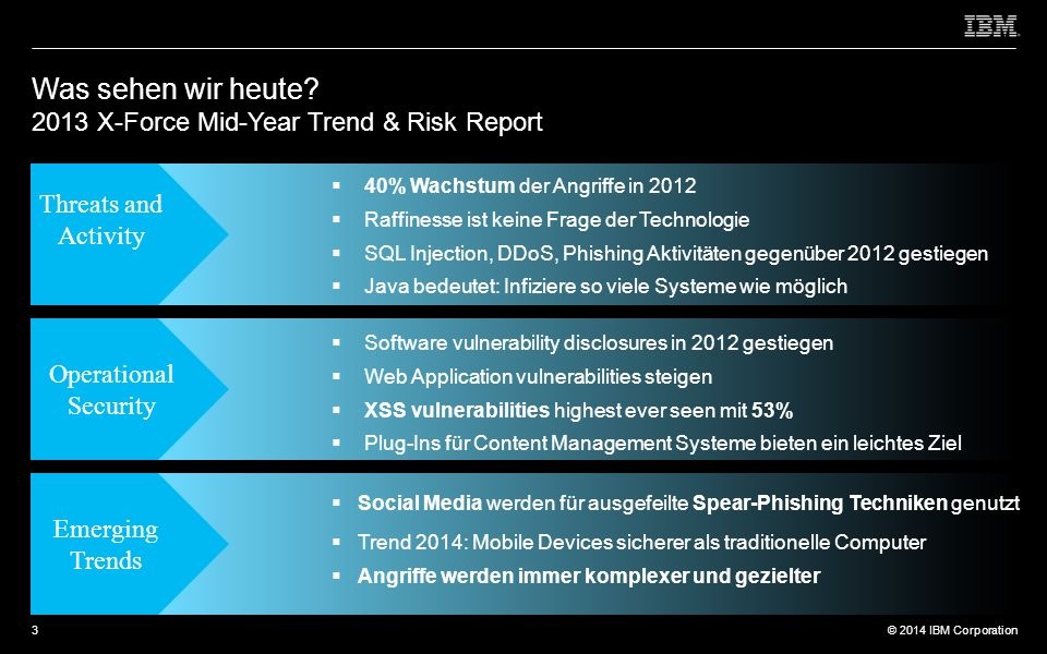 © 2012 IBM Corporation © 2014 IBM Corporation Was sehen wir heute? 2013 X-Force Mid-Year Trend & Risk Report Threats and Activity Operational Security