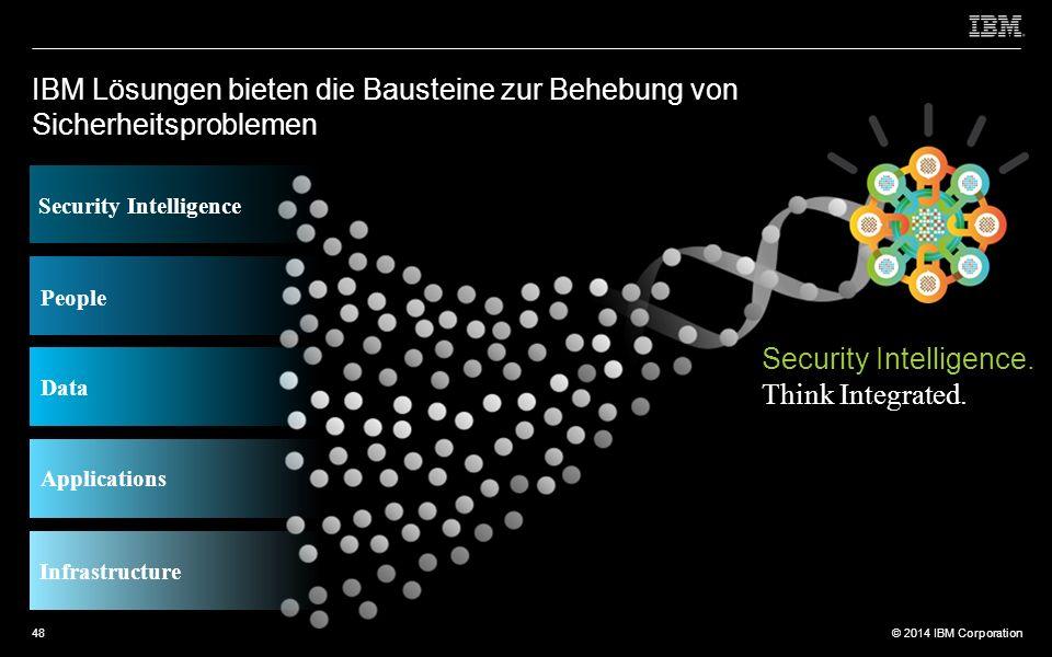 © 2012 IBM Corporation © 2014 IBM Corporation IBM Lösungen bieten die Bausteine zur Behebung von Sicherheitsproblemen Security Intelligence.