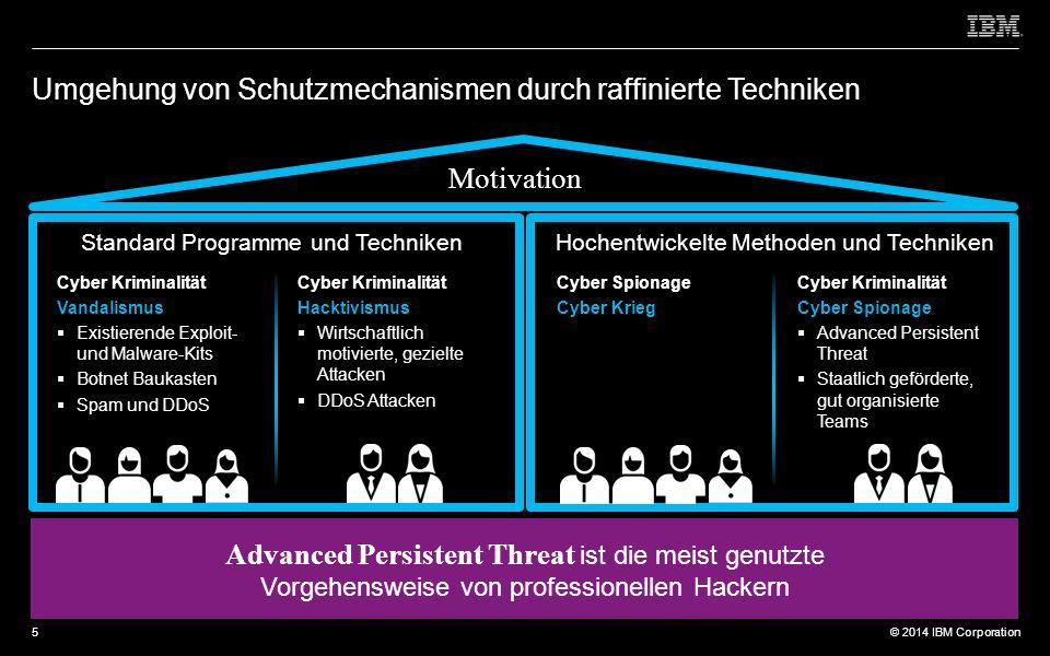 """© 2012 IBM Corporation © 2014 IBM Corporation Was ist ein """"Advanced Persistent Threat ."""