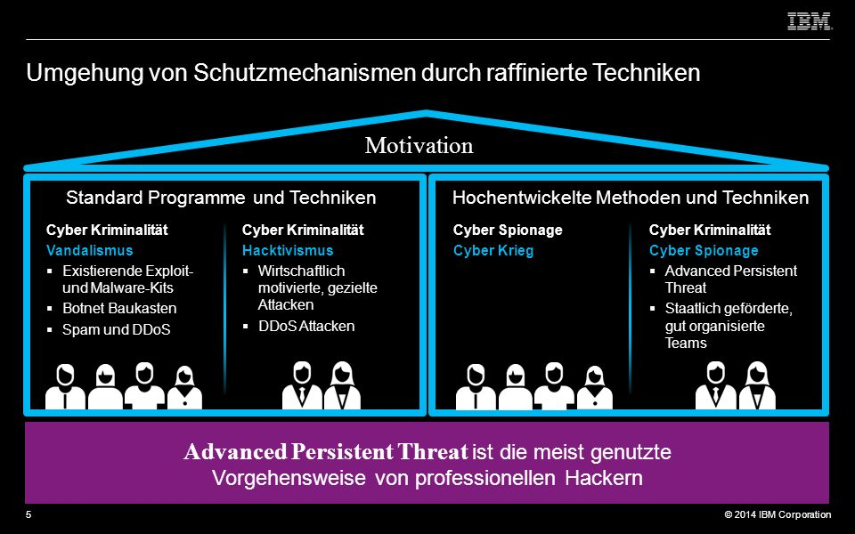 © 2012 IBM Corporation © 2014 IBM Corporation IBM Security Systems Portfolio 46