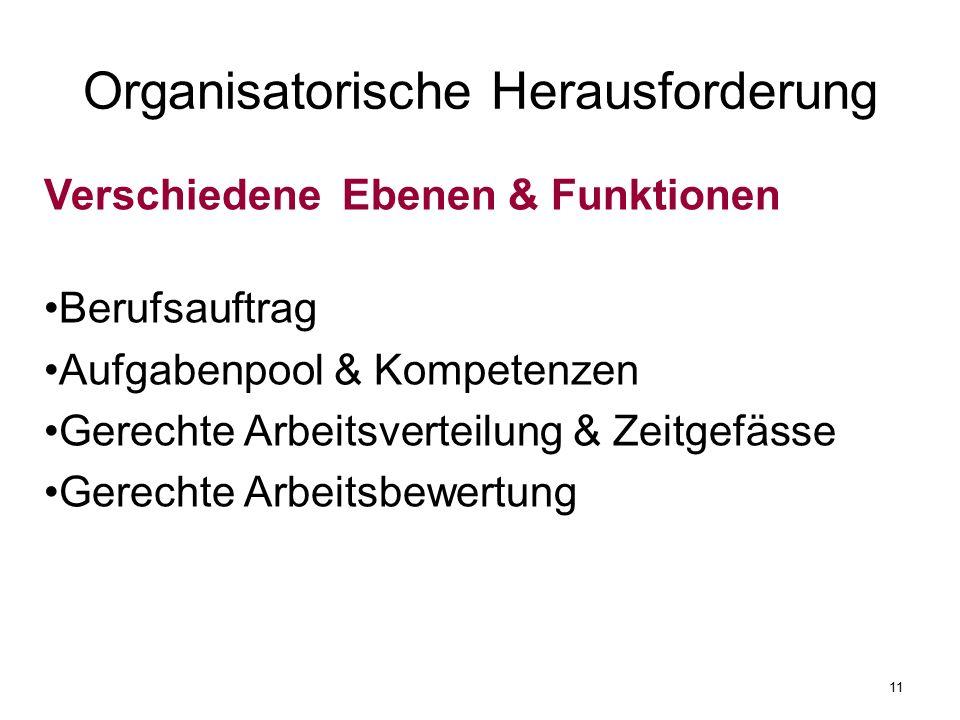 Organisatorische Herausforderung Verschiedene Ebenen & Funktionen Berufsauftrag Aufgabenpool & Kompetenzen Gerechte Arbeitsverteilung & Zeitgefässe Gerechte Arbeitsbewertung 11