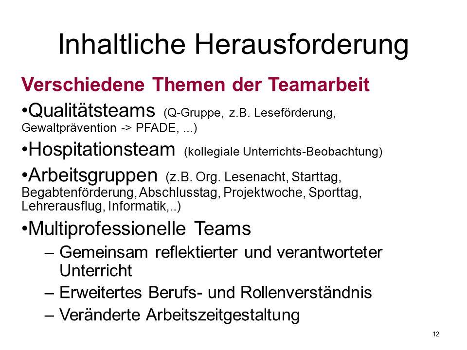Inhaltliche Herausforderung Verschiedene Themen der Teamarbeit Qualitätsteams (Q-Gruppe, z.B.