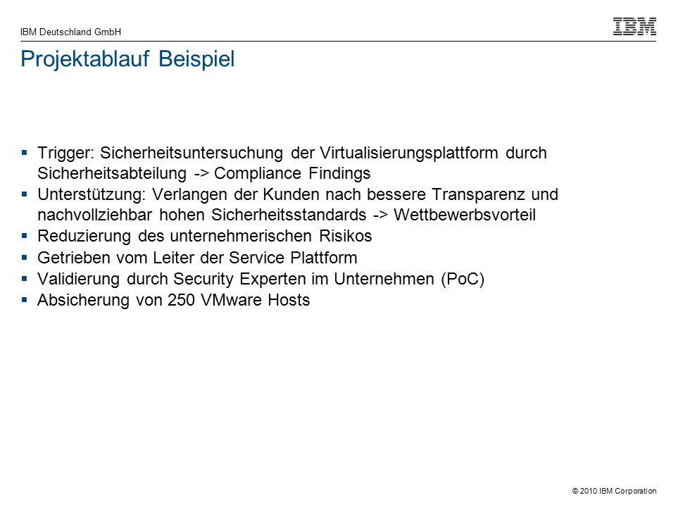 © 2010 IBM Corporation IBM Deutschland GmbH Projektablauf Beispiel  Trigger: Sicherheitsuntersuchung der Virtualisierungsplattform durch Sicherheitsabteilung -> Compliance Findings  Unterstützung: Verlangen der Kunden nach bessere Transparenz und nachvollziehbar hohen Sicherheitsstandards -> Wettbewerbsvorteil  Reduzierung des unternehmerischen Risikos  Getrieben vom Leiter der Service Plattform  Validierung durch Security Experten im Unternehmen (PoC)  Absicherung von 250 VMware Hosts