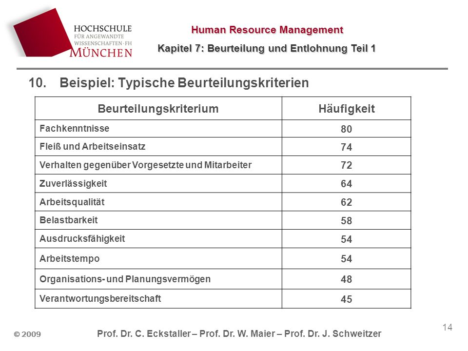 Human Resource Management Kapitel 7: Beurteilung und Entlohnung Teil 1 © 2009 Prof. Dr. C. Eckstaller – Prof. Dr. W. Maier – Prof. Dr. J. Schweitzer 1