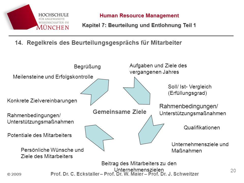 Human Resource Management Kapitel 7: Beurteilung und Entlohnung Teil 1 © 2009 Prof. Dr. C. Eckstaller – Prof. Dr. W. Maier – Prof. Dr. J. Schweitzer 2