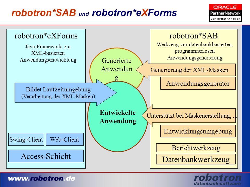 robotron*SAB und robotron*eXForms robotron*eXFormsrobotron*SAB Generierte Anwendun g Java-Framework zur XML-basierten Anwendungsentwicklung Werkzeug z
