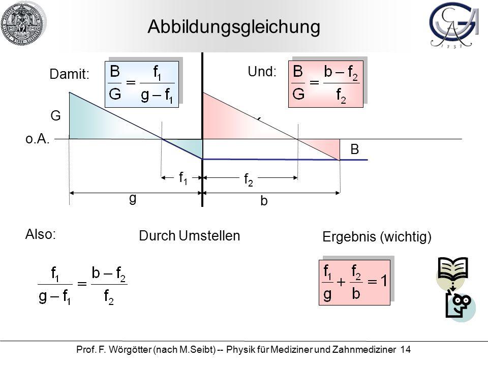 Prof. F. Wörgötter (nach M.Seibt) -- Physik für Mediziner und Zahnmediziner 14 Abbildungsgleichung o.A. f2f2 f1f1 K G B b g Damit: Und: Also: Durch Um