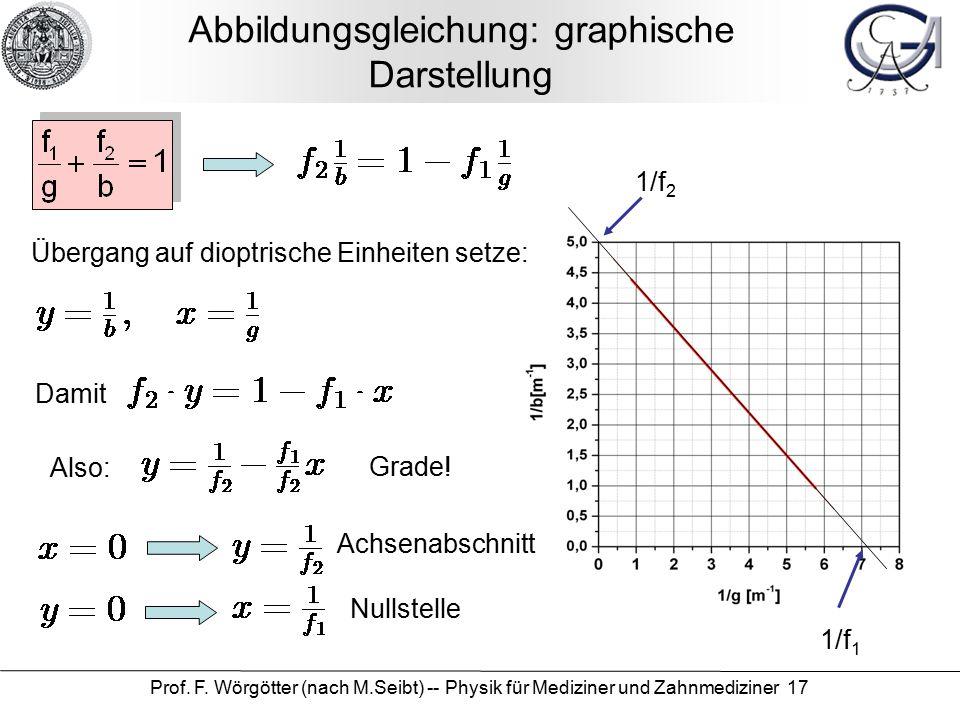 Prof. F. Wörgötter (nach M.Seibt) -- Physik für Mediziner und Zahnmediziner 17 Abbildungsgleichung: graphische Darstellung Übergang auf dioptrische Ei