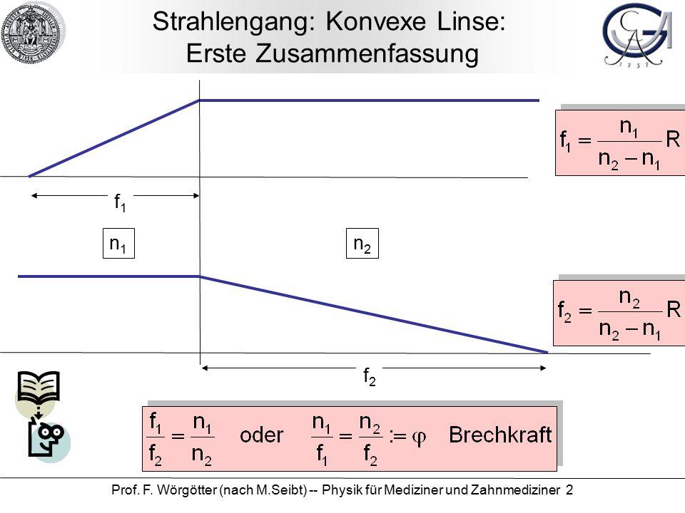 Prof. F. Wörgötter (nach M.Seibt) -- Physik für Mediziner und Zahnmediziner 2 Strahlengang: Konvexe Linse: Erste Zusammenfassung f1f1 f2f2 n1n1 n2n2