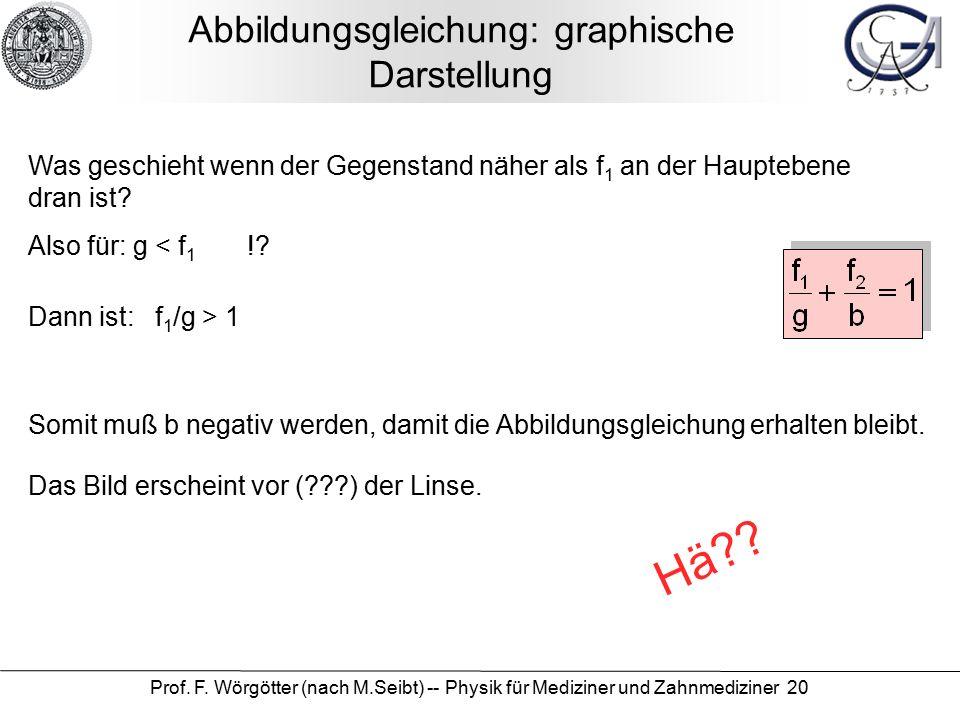 Prof. F. Wörgötter (nach M.Seibt) -- Physik für Mediziner und Zahnmediziner 20 Abbildungsgleichung: graphische Darstellung Was geschieht wenn der Gege