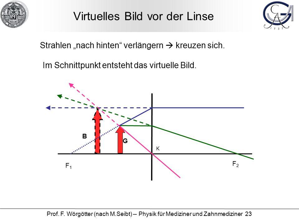 """Prof. F. Wörgötter (nach M.Seibt) -- Physik für Mediziner und Zahnmediziner 23 Virtuelles Bild vor der Linse G B F2F2 F1F1 K Strahlen """"nach hinten"""" ve"""