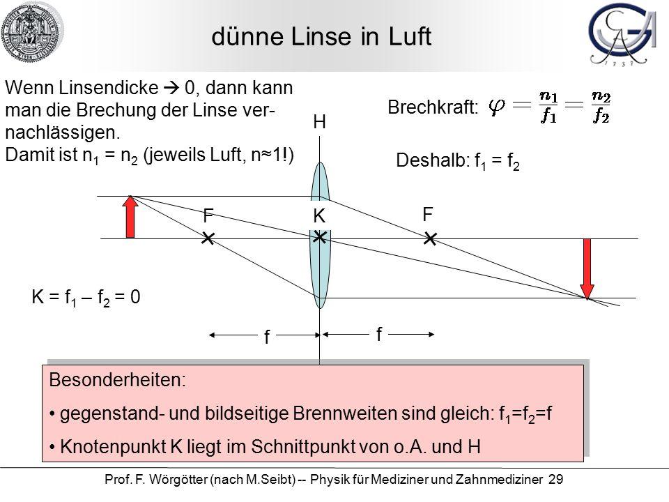 Prof. F. Wörgötter (nach M.Seibt) -- Physik für Mediziner und Zahnmediziner 29 dünne Linse in Luft H f f F F K Besonderheiten: gegenstand- und bildsei