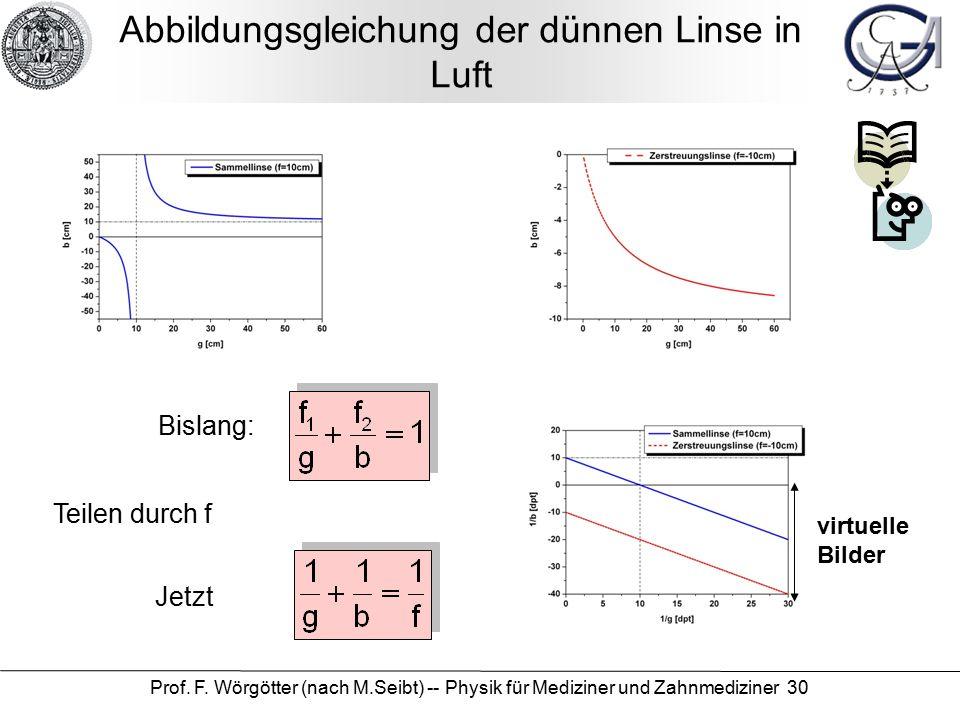 Prof. F. Wörgötter (nach M.Seibt) -- Physik für Mediziner und Zahnmediziner 30 Abbildungsgleichung der dünnen Linse in Luft virtuelle Bilder Bislang: