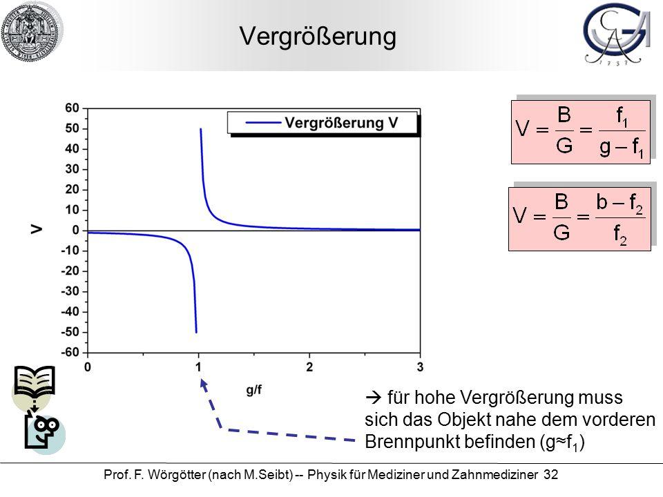Prof. F. Wörgötter (nach M.Seibt) -- Physik für Mediziner und Zahnmediziner 32 Vergrößerung  für hohe Vergrößerung muss sich das Objekt nahe dem vord