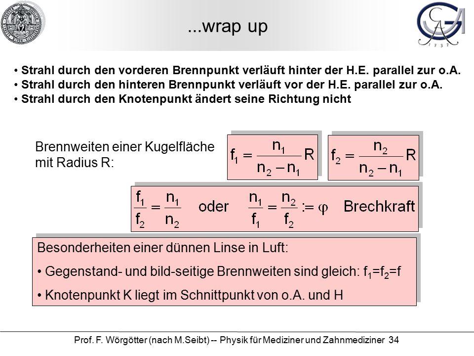 Prof. F. Wörgötter (nach M.Seibt) -- Physik für Mediziner und Zahnmediziner 34...wrap up Brennweiten einer Kugelfläche mit Radius R: Besonderheiten ei