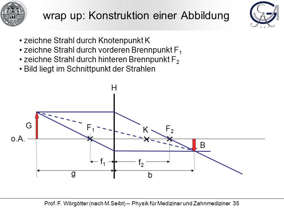 Prof. F. Wörgötter (nach M.Seibt) -- Physik für Mediziner und Zahnmediziner 35 wrap up: Konstruktion einer Abbildung zeichne Strahl durch Knotenpunkt