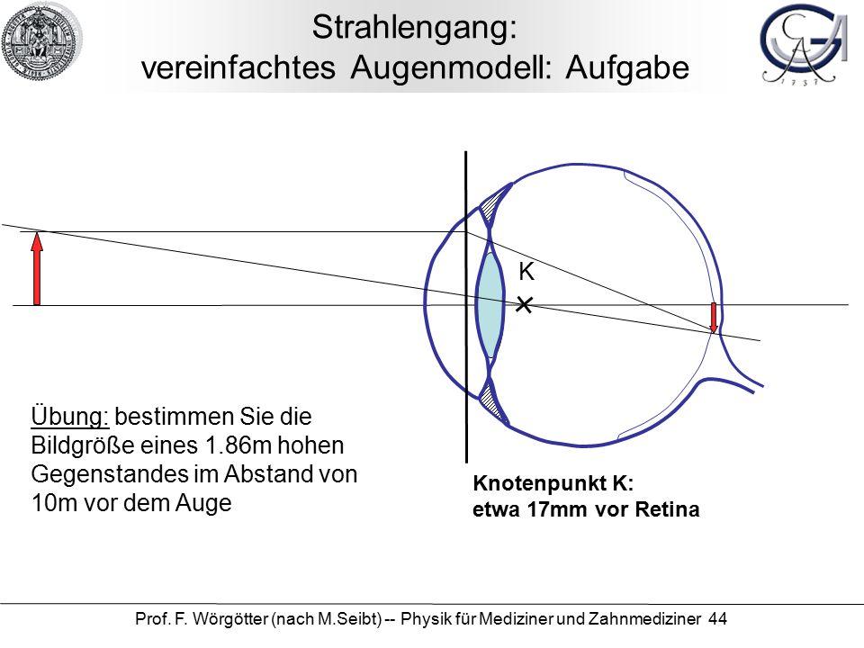 Prof. F. Wörgötter (nach M.Seibt) -- Physik für Mediziner und Zahnmediziner 44 Strahlengang: vereinfachtes Augenmodell: Aufgabe K Knotenpunkt K: etwa