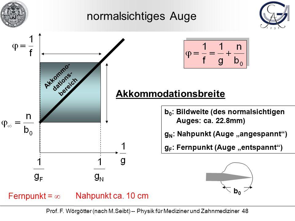 Prof. F. Wörgötter (nach M.Seibt) -- Physik für Mediziner und Zahnmediziner 48 normalsichtiges Auge Akkommo- dations- bereich Akkommodationsbreite b 0