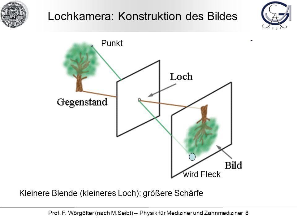 Prof. F. Wörgötter (nach M.Seibt) -- Physik für Mediziner und Zahnmediziner 8 Lochkamera: Konstruktion des Bildes Punkt wird Fleck Kleinere Blende (kl