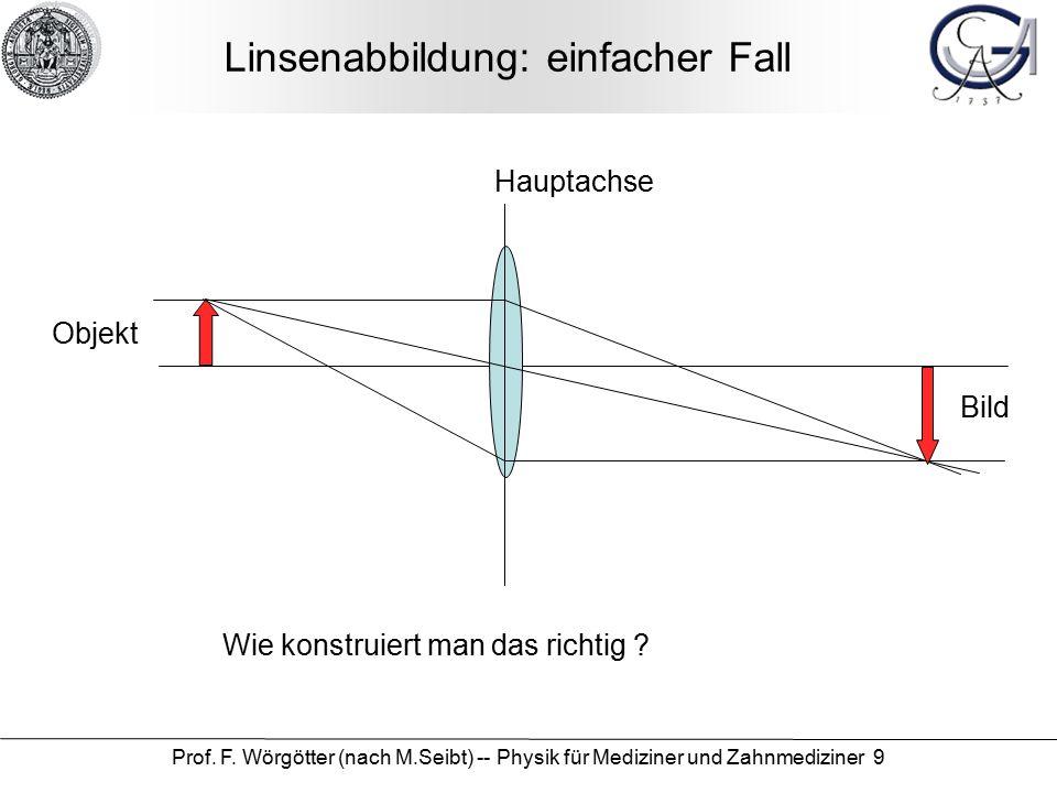 Prof. F. Wörgötter (nach M.Seibt) -- Physik für Mediziner und Zahnmediziner 9 Linsenabbildung: einfacher Fall Hauptachse Objekt Bild Wie konstruiert m