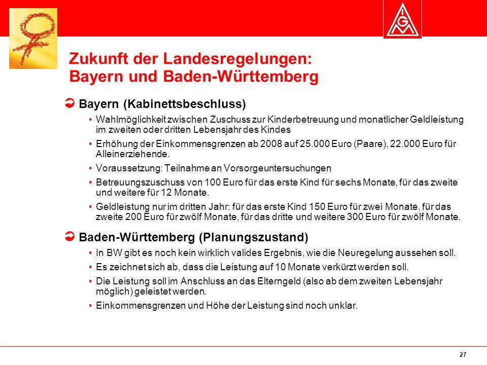 27 Zukunft der Landesregelungen: Bayern und Baden-Württemberg Bayern (Kabinettsbeschluss) Wahlmöglichkeit zwischen Zuschuss zur Kinderbetreuung und monatlicher Geldleistung im zweiten oder dritten Lebensjahr des Kindes Erhöhung der Einkommensgrenzen ab 2008 auf 25.000 Euro (Paare), 22.000 Euro für Alleinerziehende.