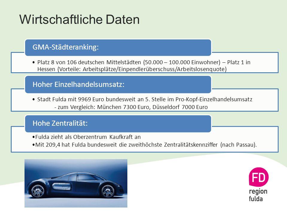 Wirtschaftliche Daten Platz 8 von 106 deutschen Mittelstädten (50.000 – 100.000 Einwohner) – Platz 1 in Hessen (Vorteile: Arbeitsplätze/Einpendlerüberschuss/Arbeitslosenquote) GMA-Städteranking: Stadt Fulda mit 9969 Euro bundesweit an 5.