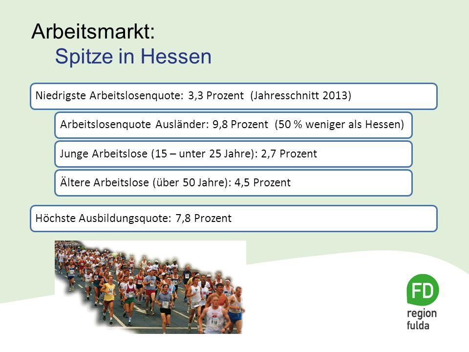 Arbeitsmarkt: Spitze in Hessen Niedrigste Arbeitslosenquote: 3,3 Prozent (Jahresschnitt 2013)Arbeitslosenquote Ausländer: 9,8 Prozent (50 % weniger als Hessen)Junge Arbeitslose (15 – unter 25 Jahre): 2,7 ProzentÄltere Arbeitslose (über 50 Jahre): 4,5 ProzentHöchste Ausbildungsquote: 7,8 Prozent
