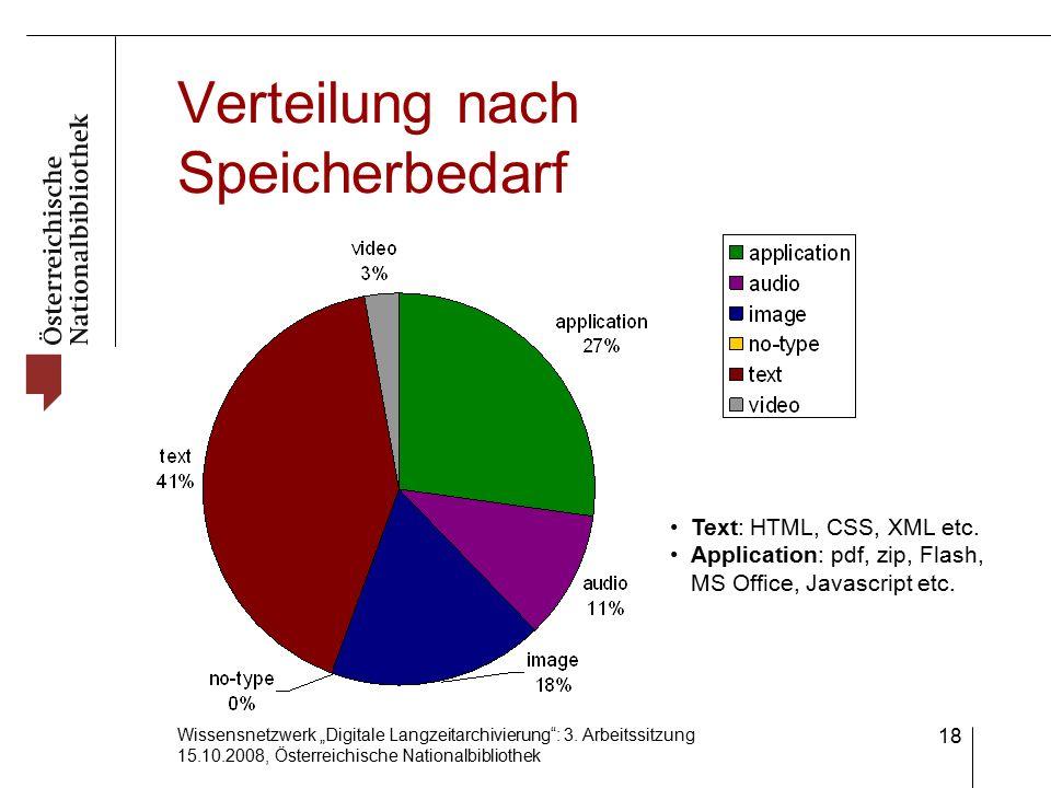"""Wissensnetzwerk """"Digitale Langzeitarchivierung : 3."""