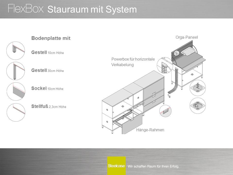 Stauraum mit System Bodenplatte mit Gestell 10cm Höhe Gestell 30cm Höhe Sockel 10cm Höhe Stellfuß 2,3cm Höhe Powerbox für horizontale Verkabelung Orga