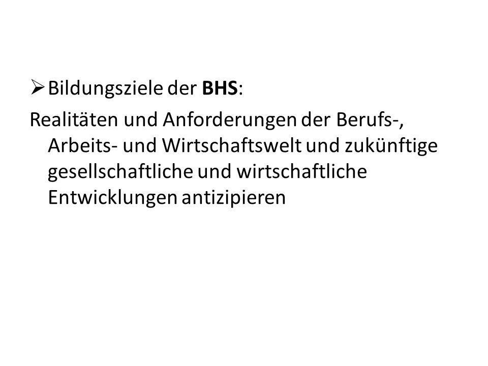  Bildungsziele der BHS: Realitäten und Anforderungen der Berufs-, Arbeits- und Wirtschaftswelt und zukünftige gesellschaftliche und wirtschaftliche Entwicklungen antizipieren