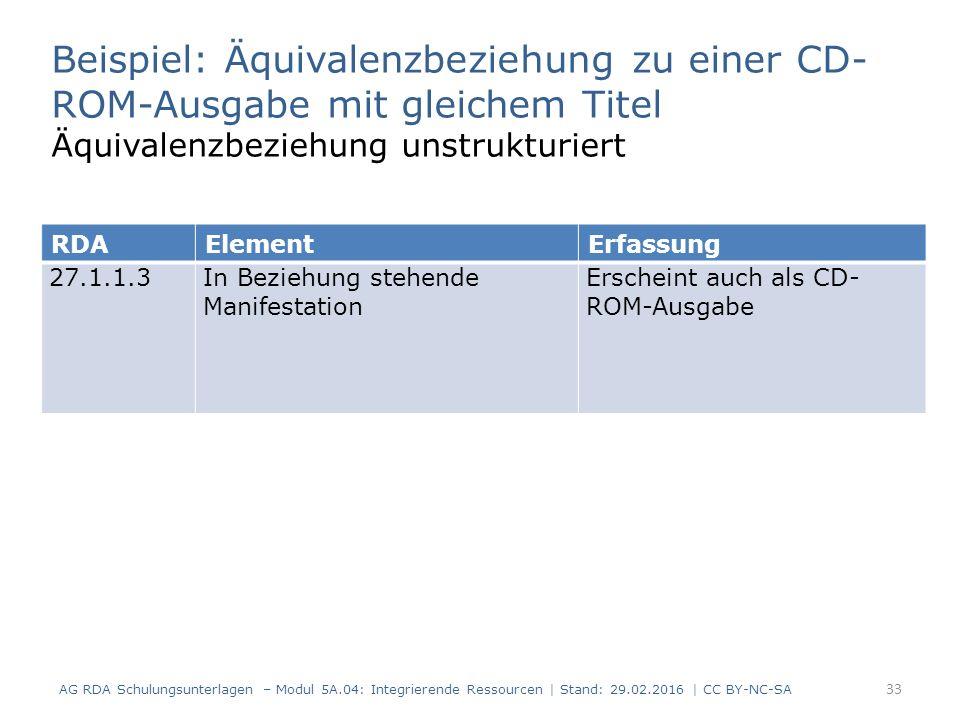 33 RDAElementErfassung 27.1.1.3In Beziehung stehende Manifestation Erscheint auch als CD- ROM-Ausgabe AG RDA Schulungsunterlagen – Modul 5A.04: Integrierende Ressourcen | Stand: 29.02.2016 | CC BY-NC-SA Beispiel: Äquivalenzbeziehung zu einer CD- ROM-Ausgabe mit gleichem Titel Äquivalenzbeziehung unstrukturiert