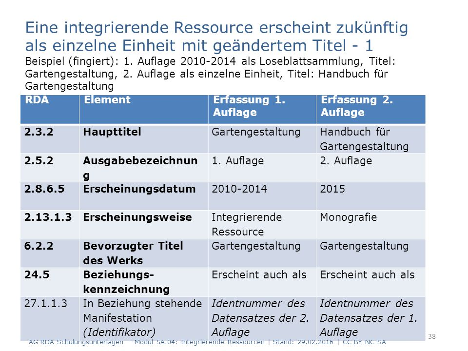 38 RDAElementErfassung 1. Auflage Erfassung 2.