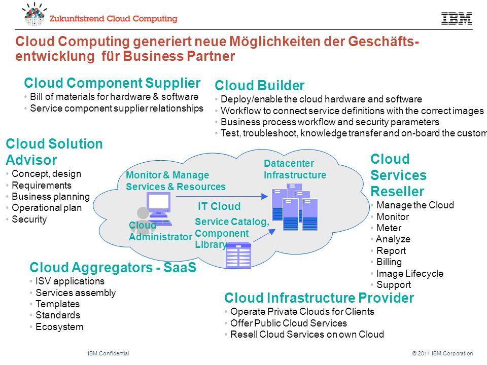 © 2011 IBM CorporationIBM Confidential Cloud Computing generiert neue Möglichkeiten der Geschäfts- entwicklung für Business Partner Cloud Solution Adv