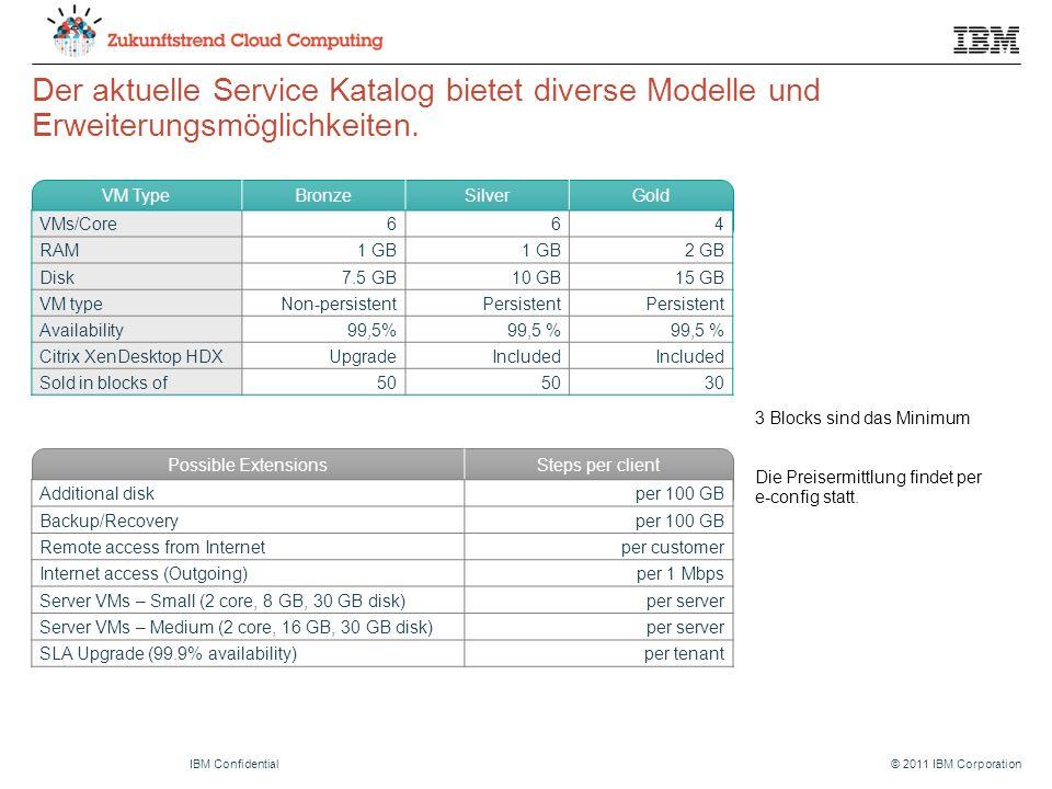 © 2011 IBM CorporationIBM Confidential Der aktuelle Service Katalog bietet diverse Modelle und Erweiterungsmöglichkeiten.