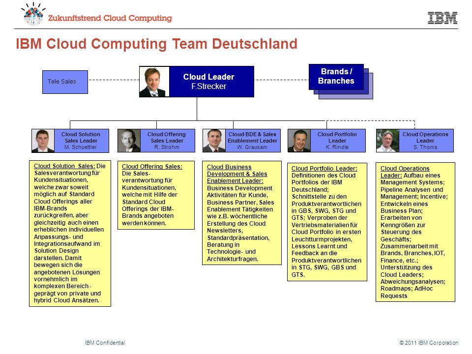 © 2011 IBM CorporationIBM Confidential IBM Cloud Computing Team Deutschland Cloud Leader F.Strecker Cloud Offering Sales Leader R. Strohm Cloud Soluti