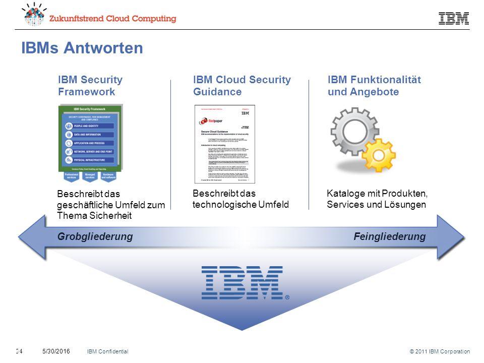 © 2011 IBM CorporationIBM Confidential 34 5/30/2016 34 GrobgliederungFeingliederung IBMs Antworten IBM Funktionalität und Angebote Kataloge mit Produkten, Services und Lösungen IBM Cloud Security Guidance Beschreibt das technologische Umfeld IBM Security Framework Beschreibt das geschäftliche Umfeld zum Thema Sicherheit