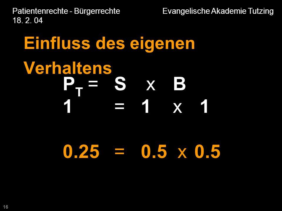 16 Patientenrechte - Bürgerrechte Evangelische Akademie Tutzing 18.