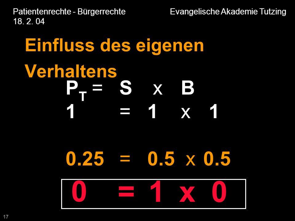 17 Patientenrechte - Bürgerrechte Evangelische Akademie Tutzing 18.